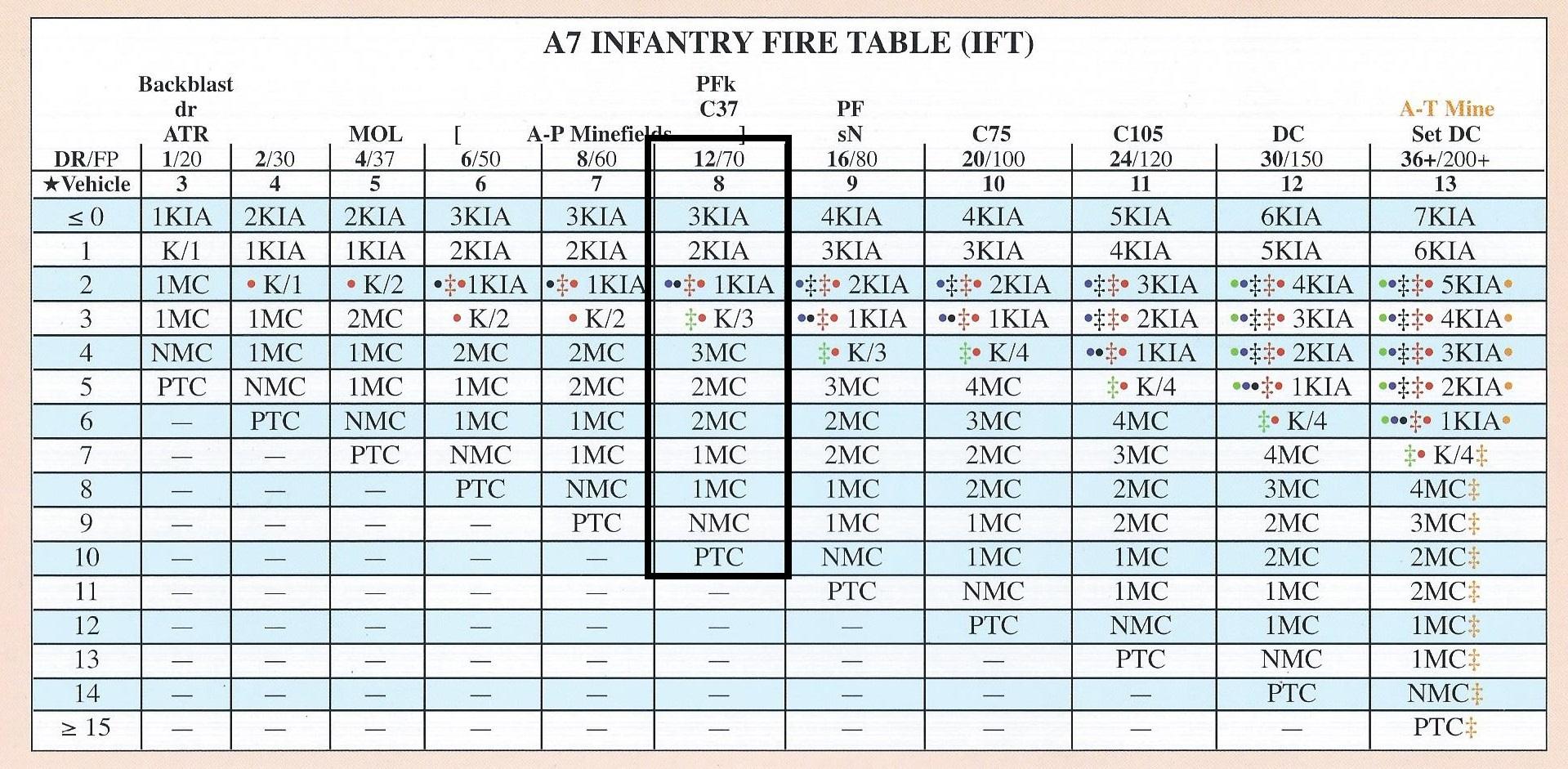 12 fire power column
