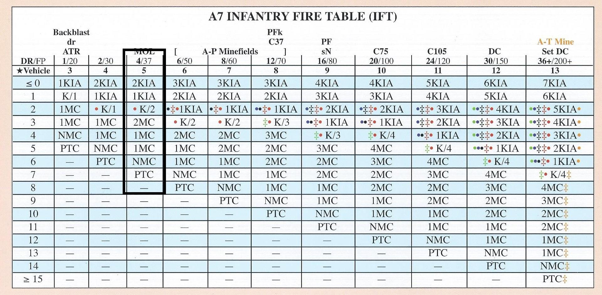 4 firepower column